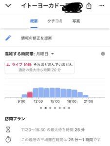 グーグルマップによる店の混雑情報