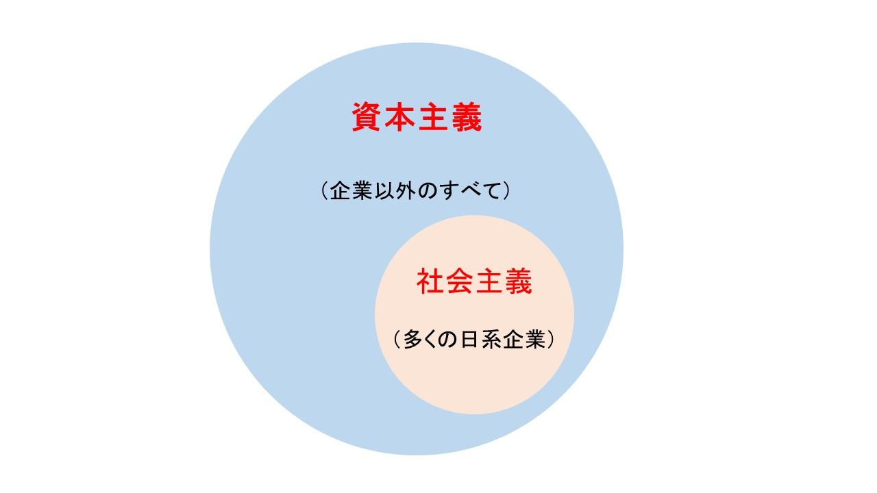日本の社会主義